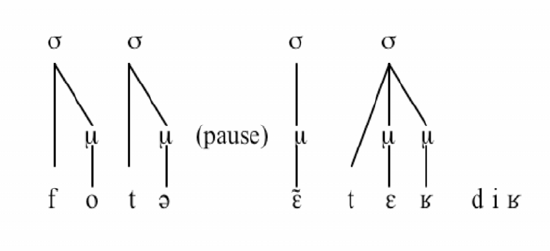 L´enchaînement consonantique et la liaison